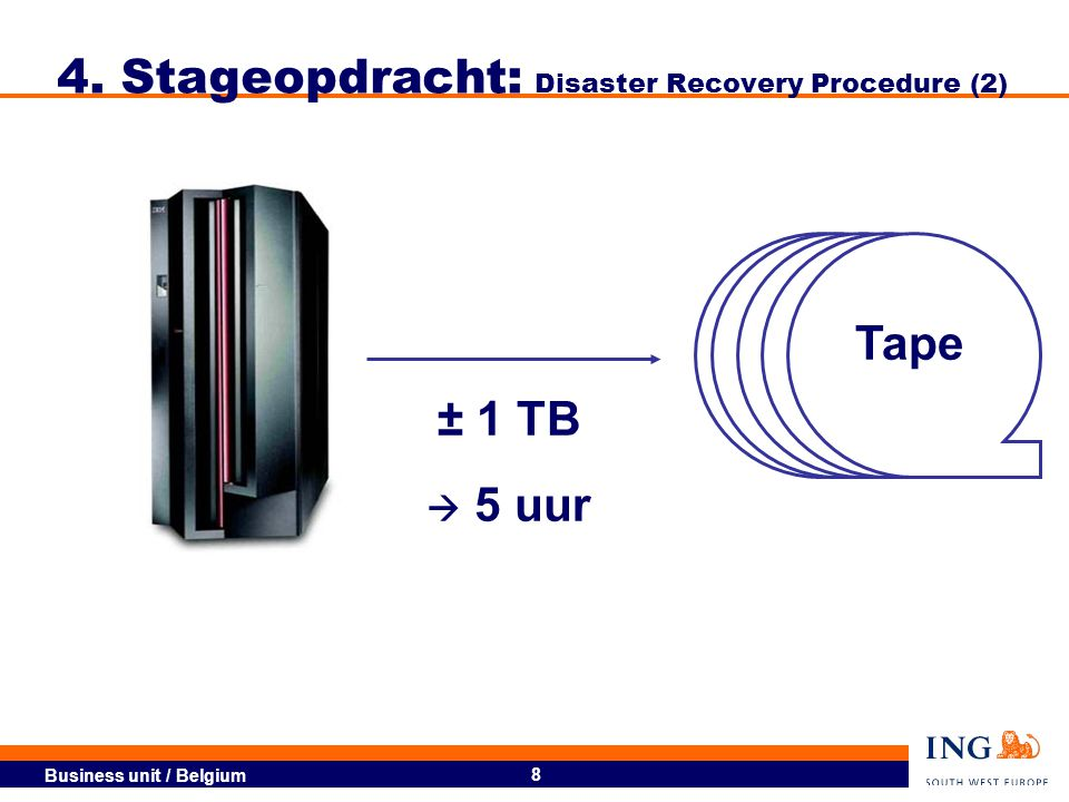 4. Stageopdracht: Disaster Recovery Procedure (2)