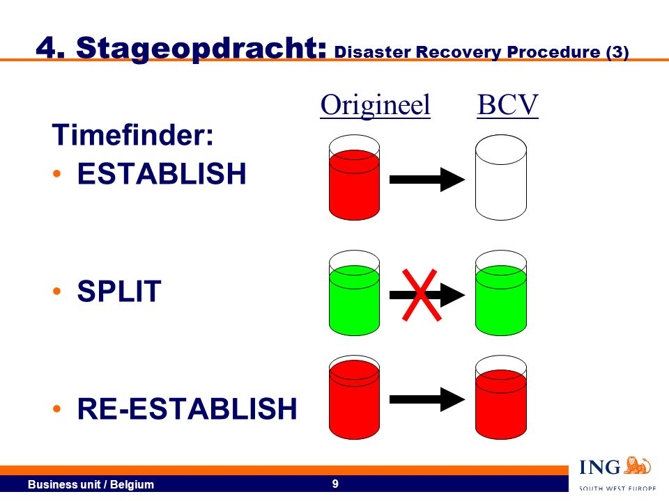 4. Stageopdracht: Disaster Recovery Procedure (3)