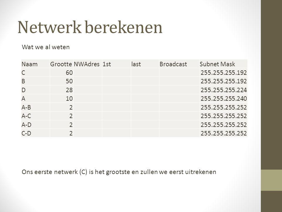Netwerk berekenen Wat we al weten