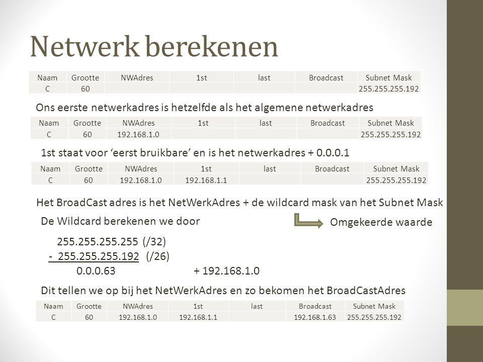 Netwerk berekenen Naam. Grootte. NWAdres. 1st. last. Broadcast. Subnet Mask. C. 60. 255.255.255.192.