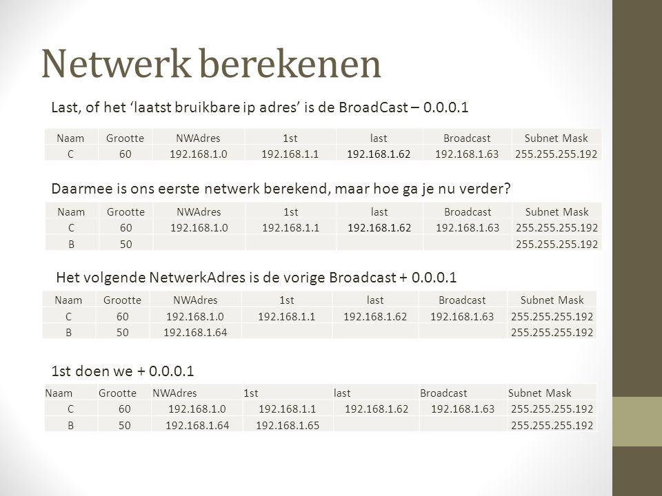 Netwerk berekenen Last, of het 'laatst bruikbare ip adres' is de BroadCast – 0.0.0.1. Naam. Grootte.