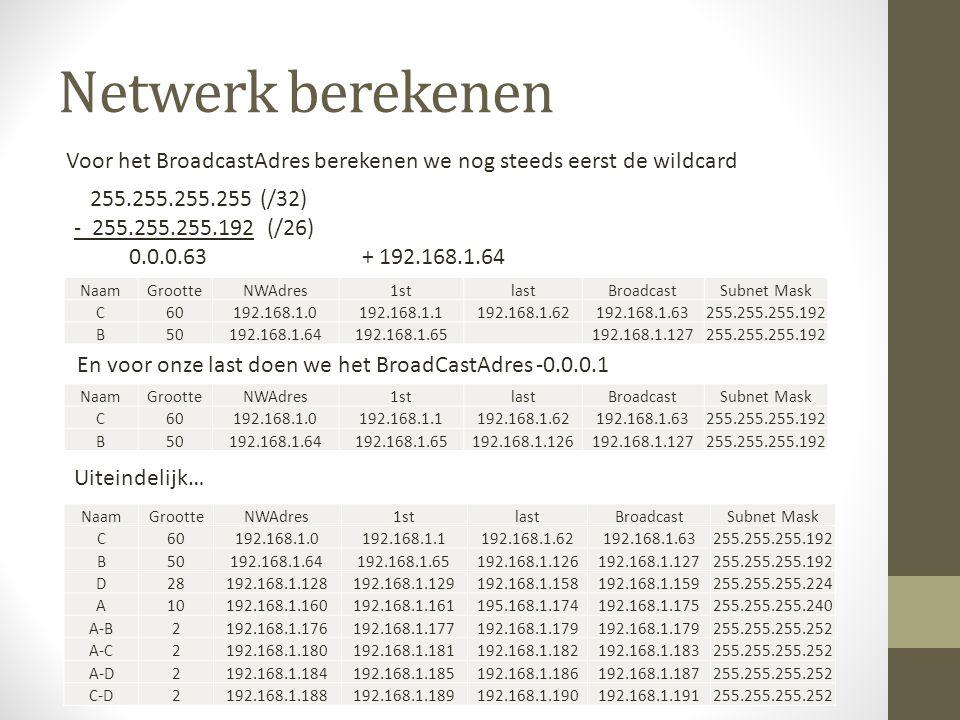 Netwerk berekenen Voor het BroadcastAdres berekenen we nog steeds eerst de wildcard. 255.255.255.255 (/32)