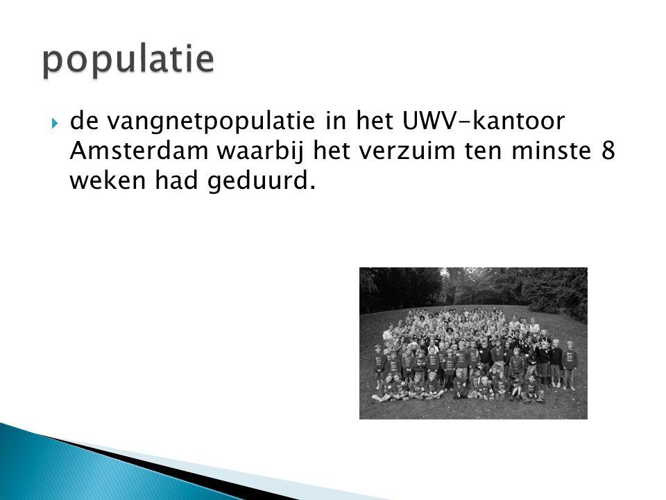 populatie de vangnetpopulatie in het UWV-kantoor Amsterdam waarbij het verzuim ten minste 8 weken had geduurd.