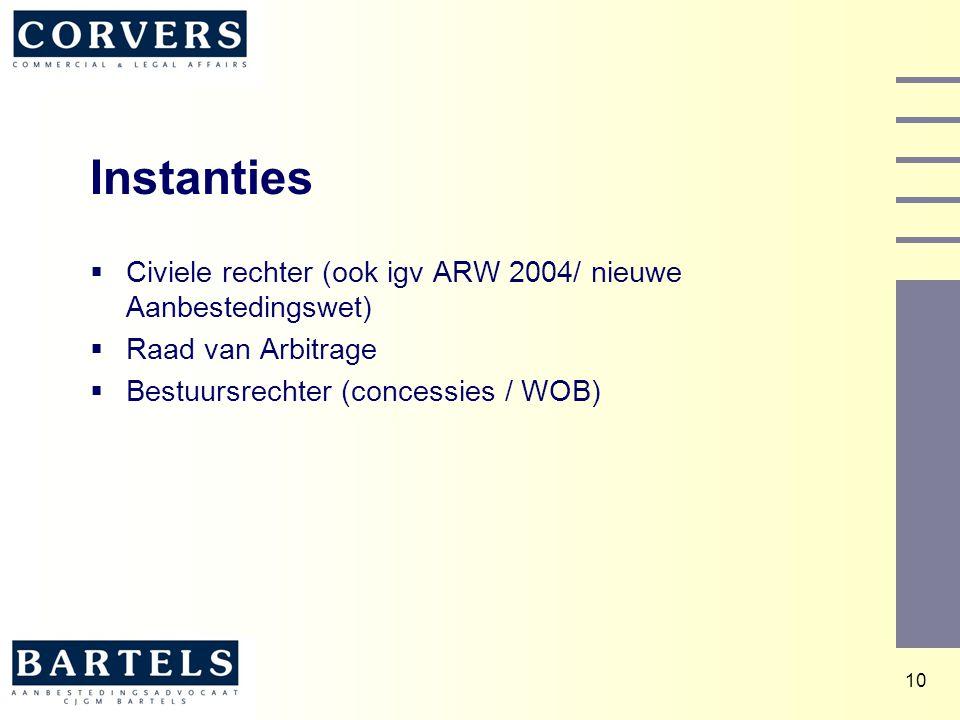 Instanties Civiele rechter (ook igv ARW 2004/ nieuwe Aanbestedingswet)