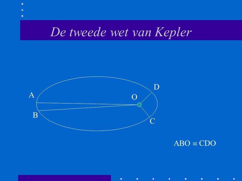 De tweede wet van Kepler