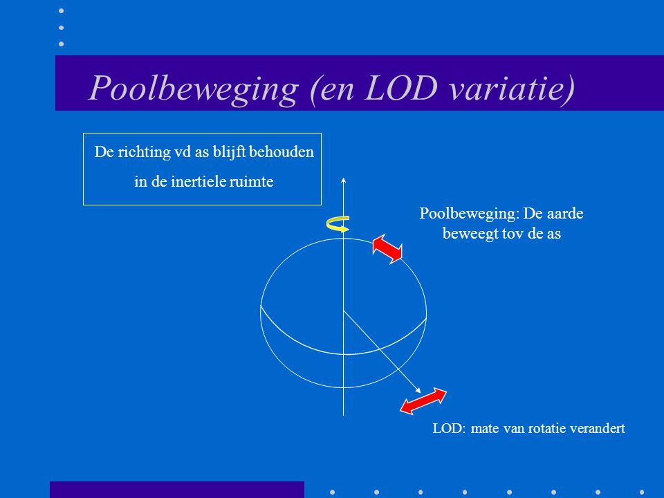 Poolbeweging (en LOD variatie)