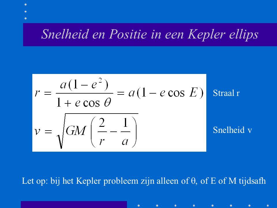 Snelheid en Positie in een Kepler ellips