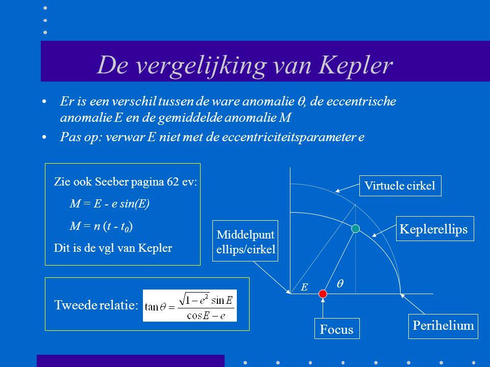 De vergelijking van Kepler