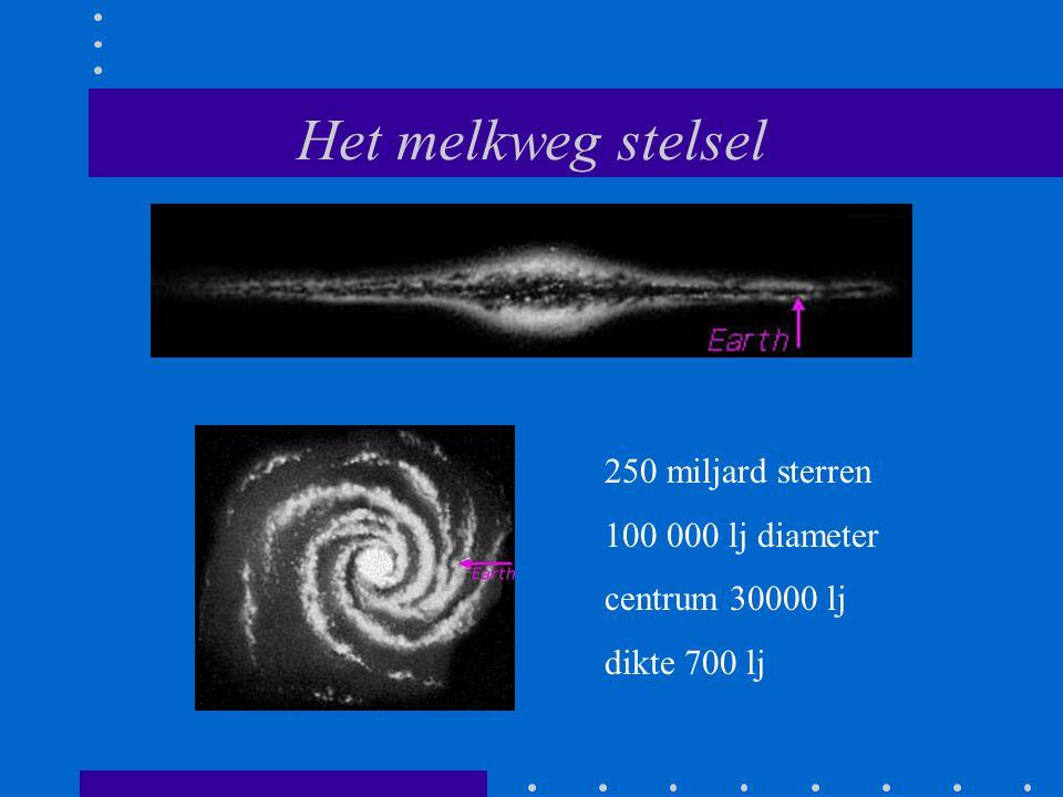 Het melkweg stelsel 250 miljard sterren 100 000 lj diameter