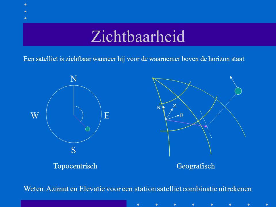 Zichtbaarheid N W E S Topocentrisch Geografisch
