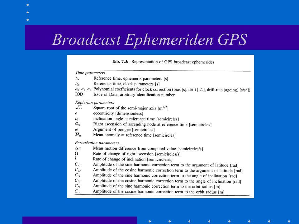 Broadcast Ephemeriden GPS