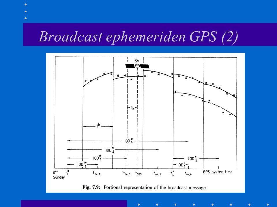 Broadcast ephemeriden GPS (2)