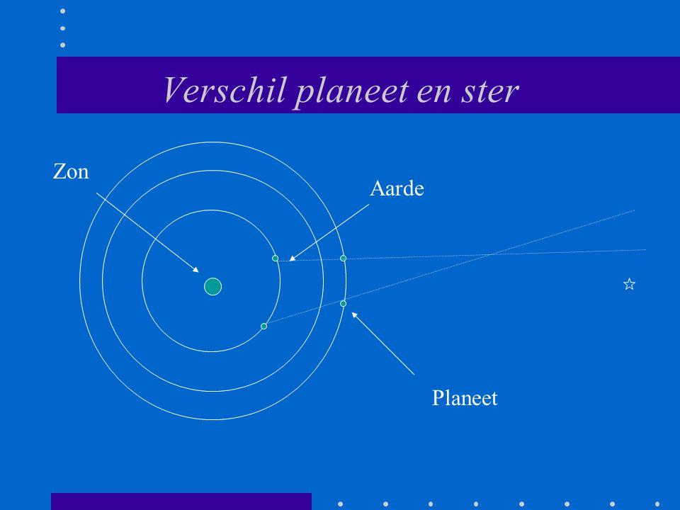 Verschil planeet en ster