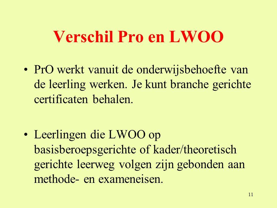 Verschil Pro en LWOO PrO werkt vanuit de onderwijsbehoefte van de leerling werken. Je kunt branche gerichte certificaten behalen.