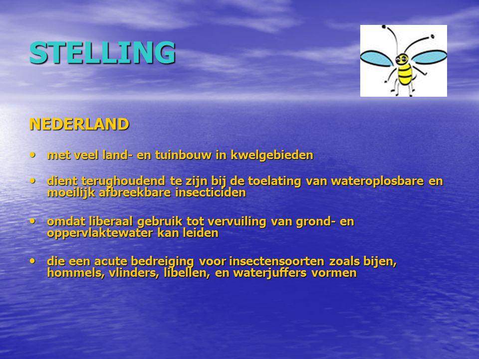 STELLING NEDERLAND met veel land- en tuinbouw in kwelgebieden