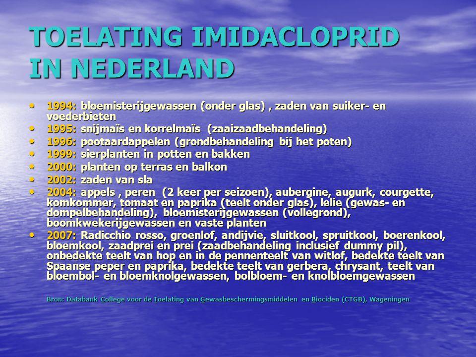 TOELATING IMIDACLOPRID IN NEDERLAND