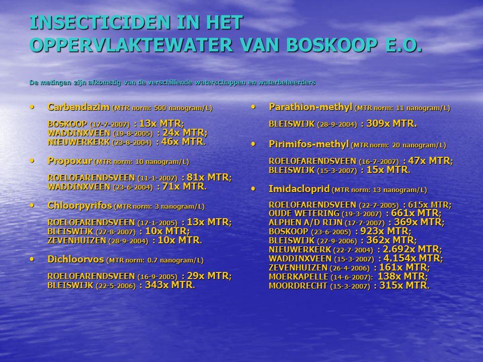 INSECTICIDEN IN HET OPPERVLAKTEWATER VAN BOSKOOP E. O