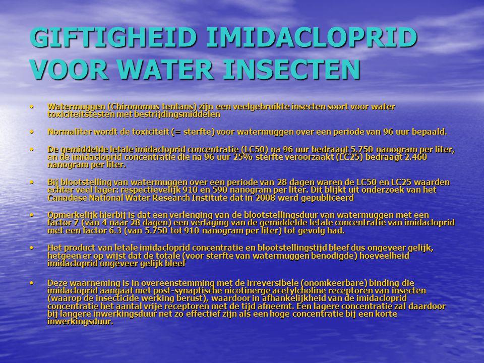GIFTIGHEID IMIDACLOPRID VOOR WATER INSECTEN