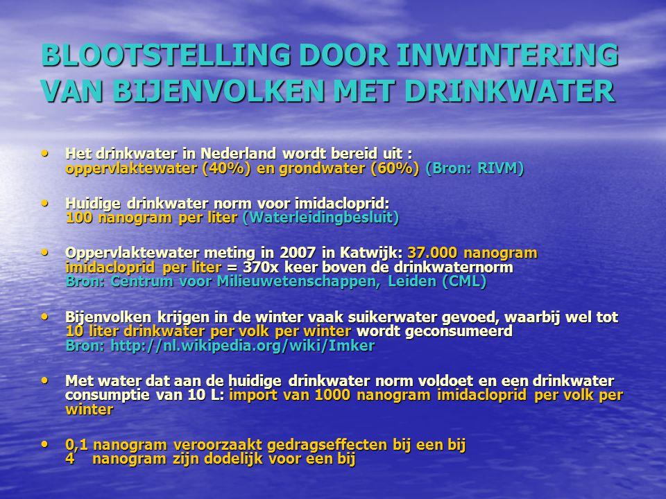 BLOOTSTELLING DOOR INWINTERING VAN BIJENVOLKEN MET DRINKWATER