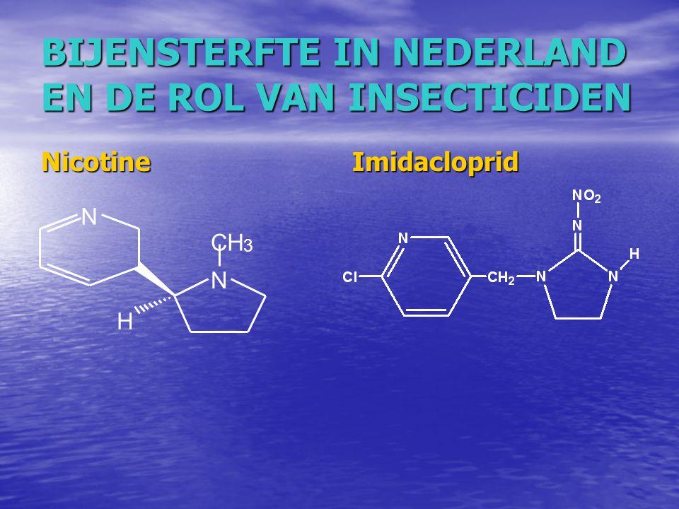 BIJENSTERFTE IN NEDERLAND EN DE ROL VAN INSECTICIDEN