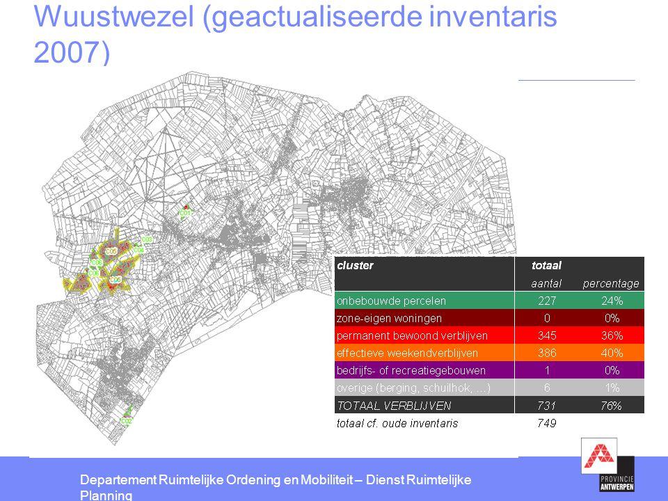 Wuustwezel (geactualiseerde inventaris 2007)