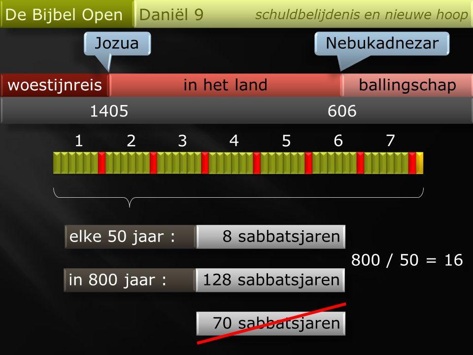 De Bijbel Open Daniël 9 Jozua Nebukadnezar woestijnreis in het land