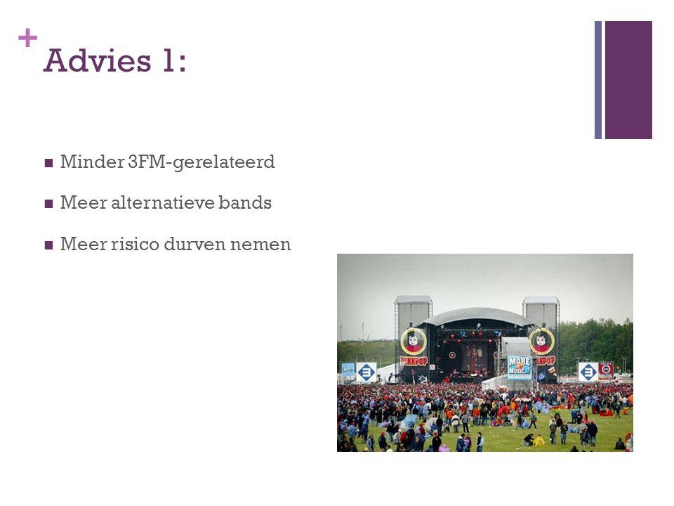 Advies 1: Minder 3FM-gerelateerd Meer alternatieve bands