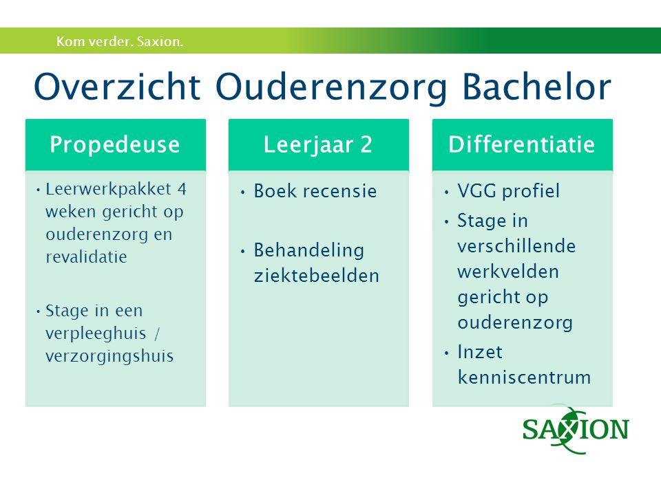 Overzicht Ouderenzorg Bachelor