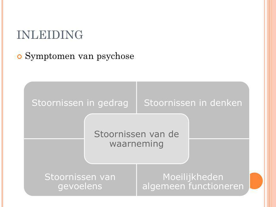 INLEIDING Symptomen van psychose