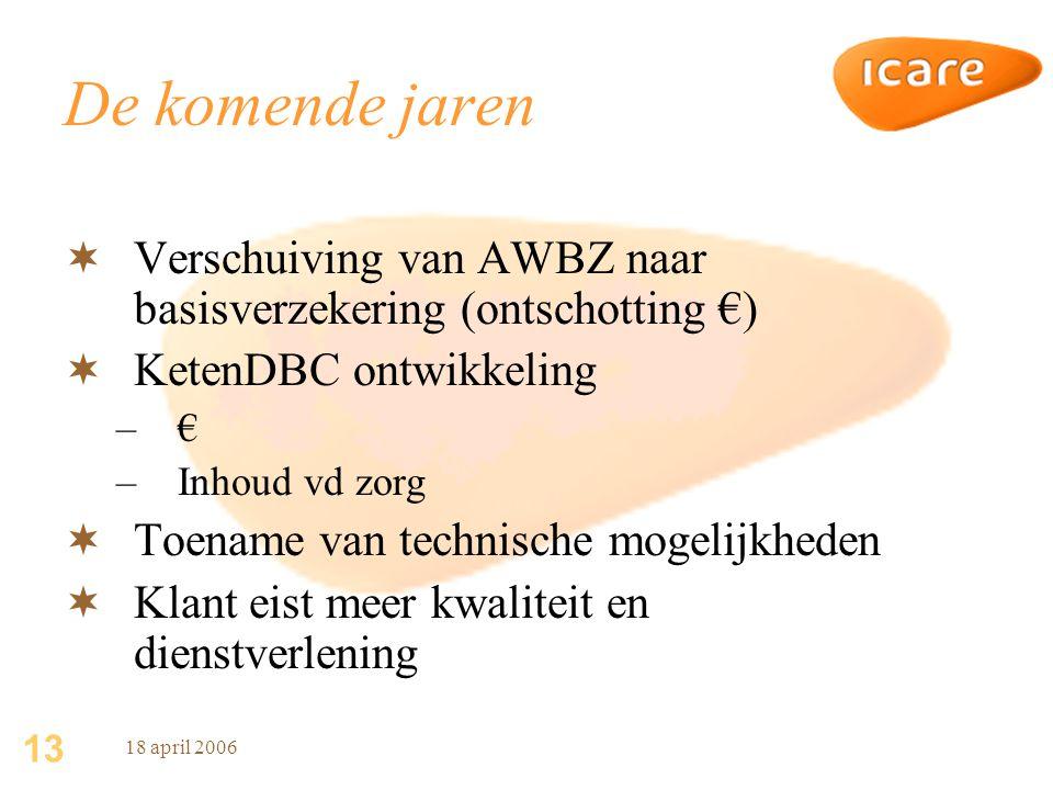 De komende jaren Verschuiving van AWBZ naar basisverzekering (ontschotting €) KetenDBC ontwikkeling.