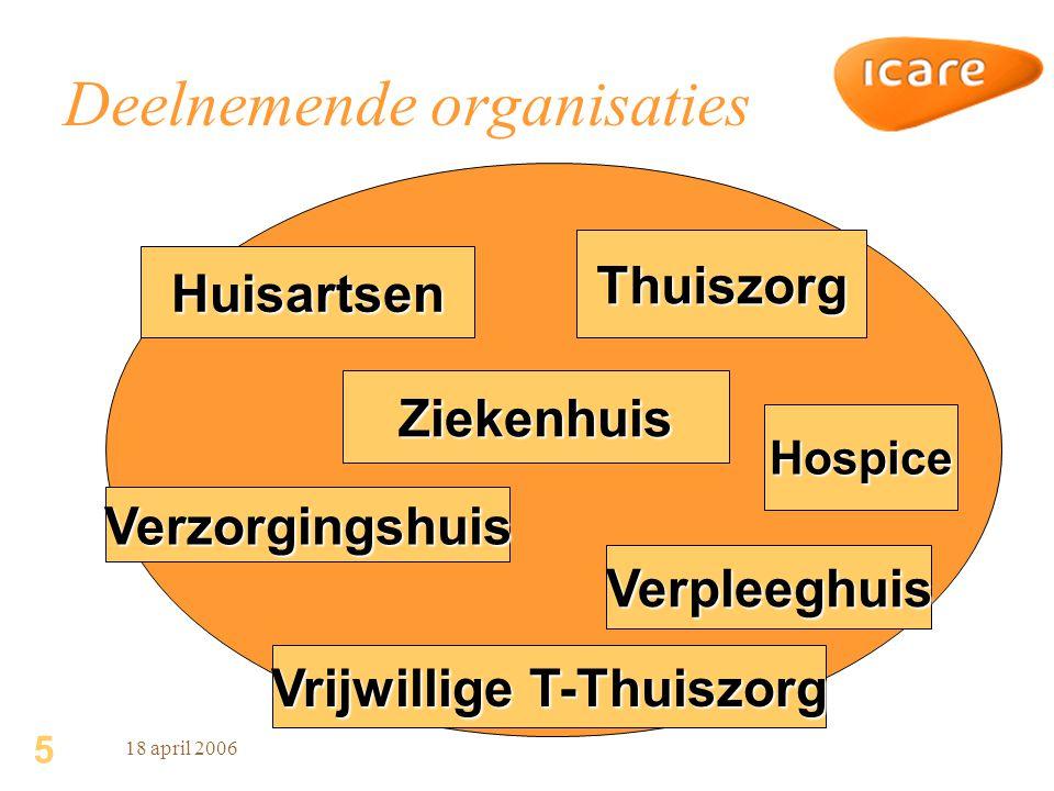 Deelnemende organisaties