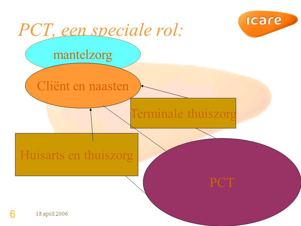 PCT, een speciale rol: mantelzorg Cliënt en naasten