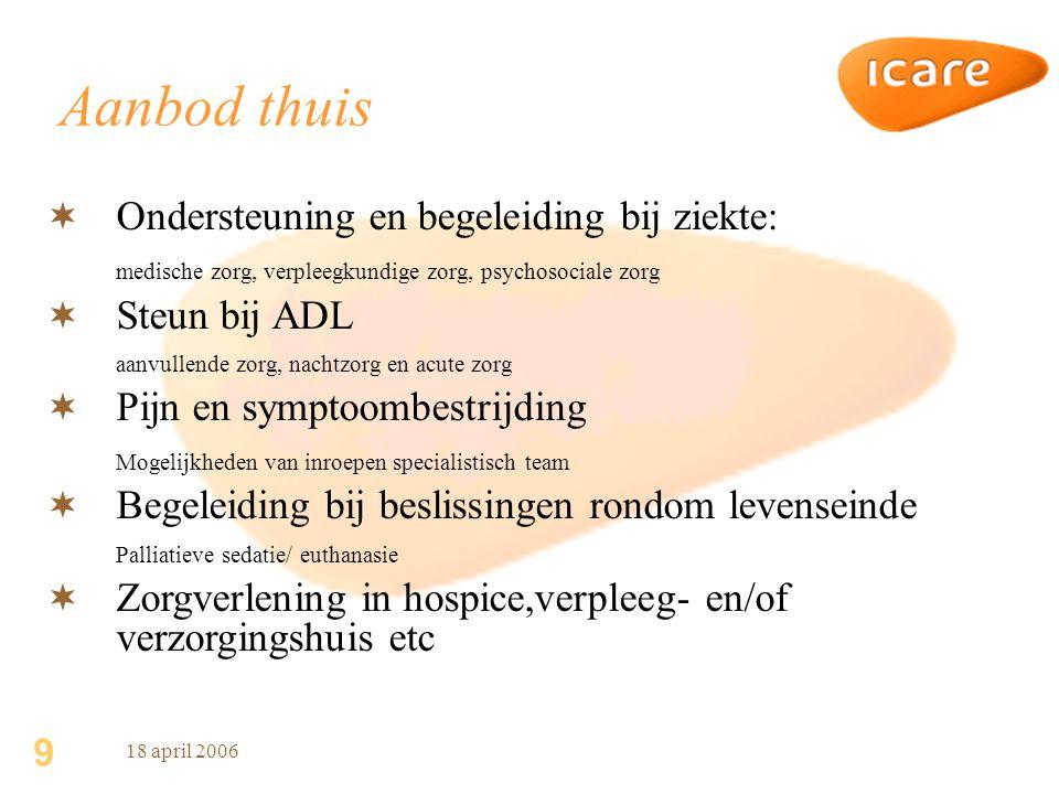 Aanbod thuis Ondersteuning en begeleiding bij ziekte: