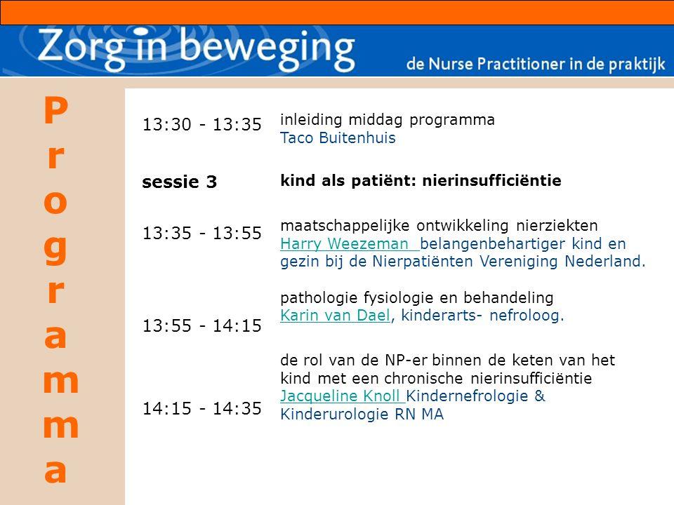 13:30 - 13:35 inleiding middag programma. Taco Buitenhuis. sessie 3. 13:35 - 13:55. 13:55 - 14:15.