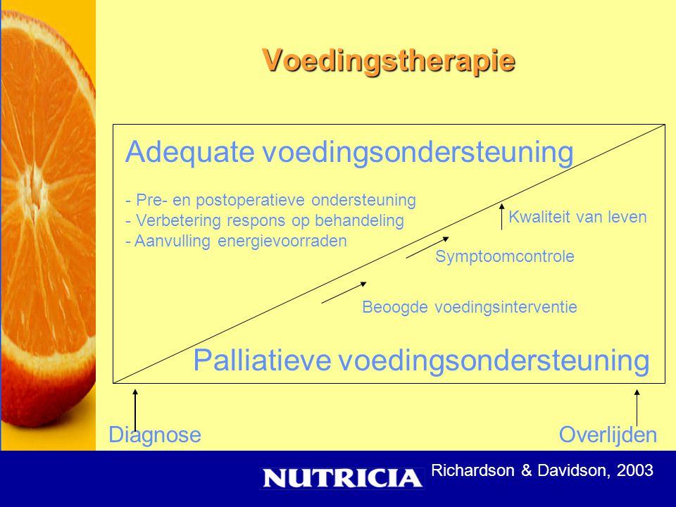 Adequate voedingsondersteuning