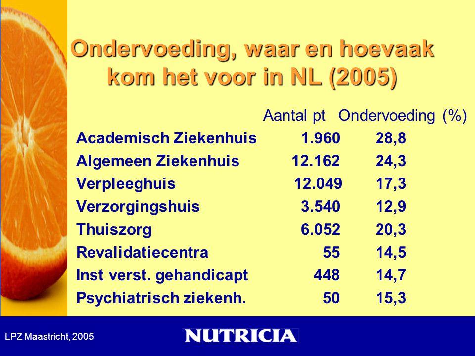 Ondervoeding, waar en hoevaak kom het voor in NL (2005)