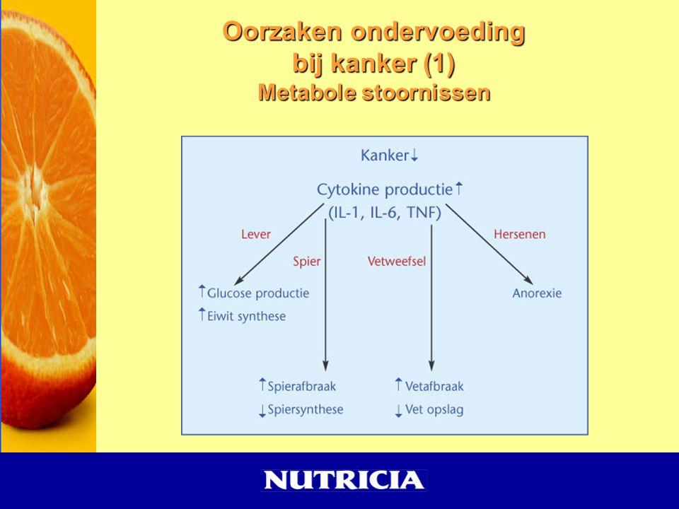 Oorzaken ondervoeding bij kanker (1) Metabole stoornissen