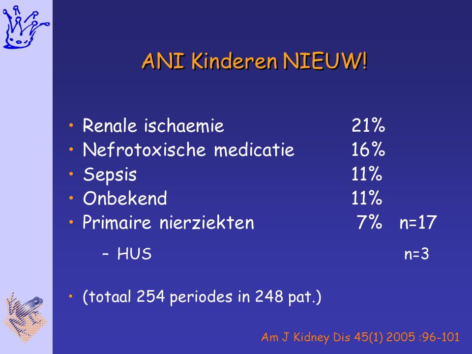 ANI Kinderen NIEUW! Renale ischaemie 21% Nefrotoxische medicatie 16%