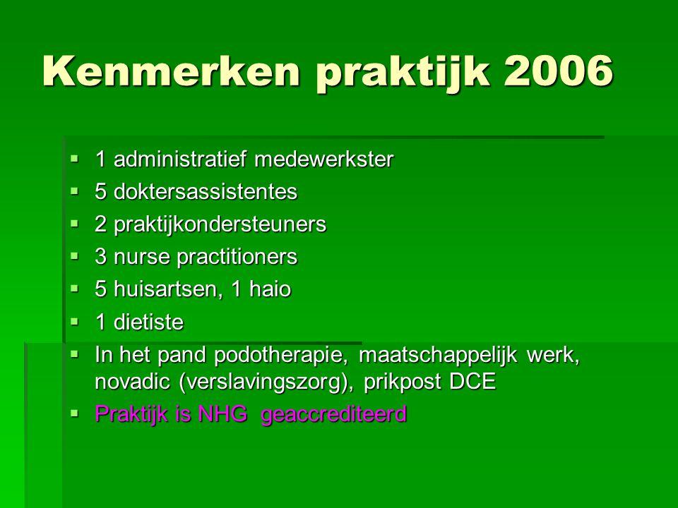 Kenmerken praktijk 2006 1 administratief medewerkster