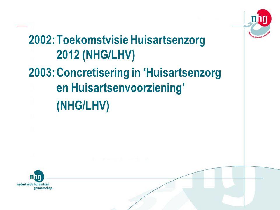 2002: Toekomstvisie Huisartsenzorg 2012 (NHG/LHV)