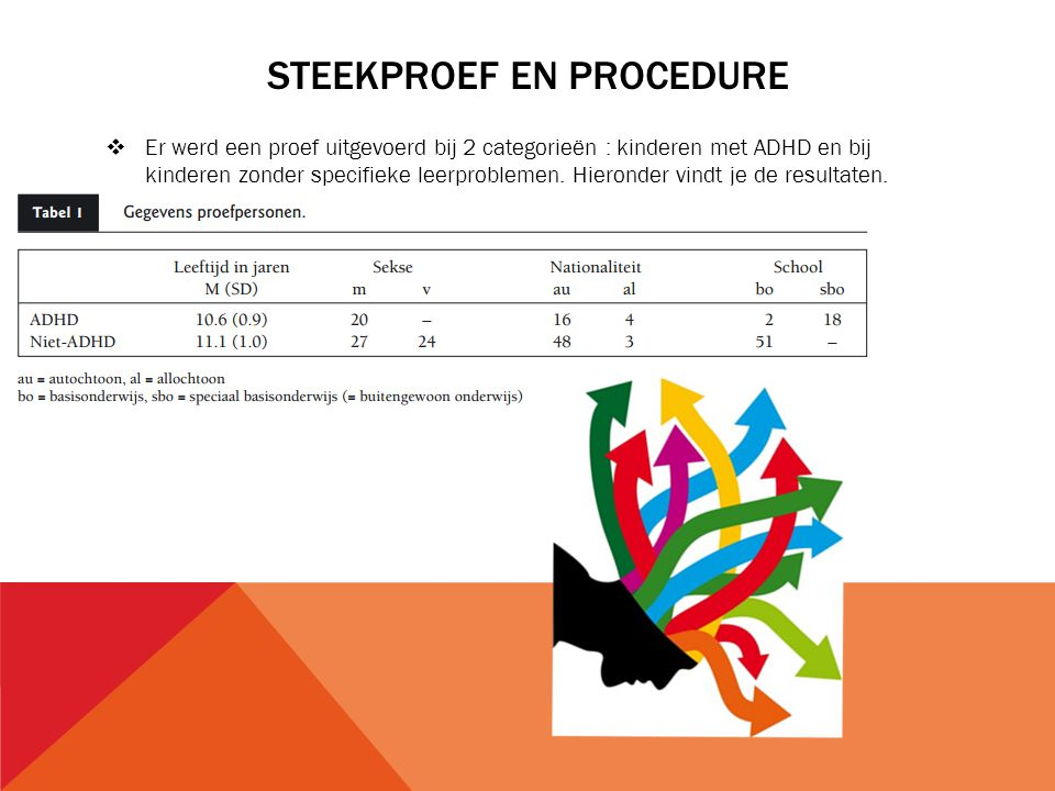 Steekproef en procedure