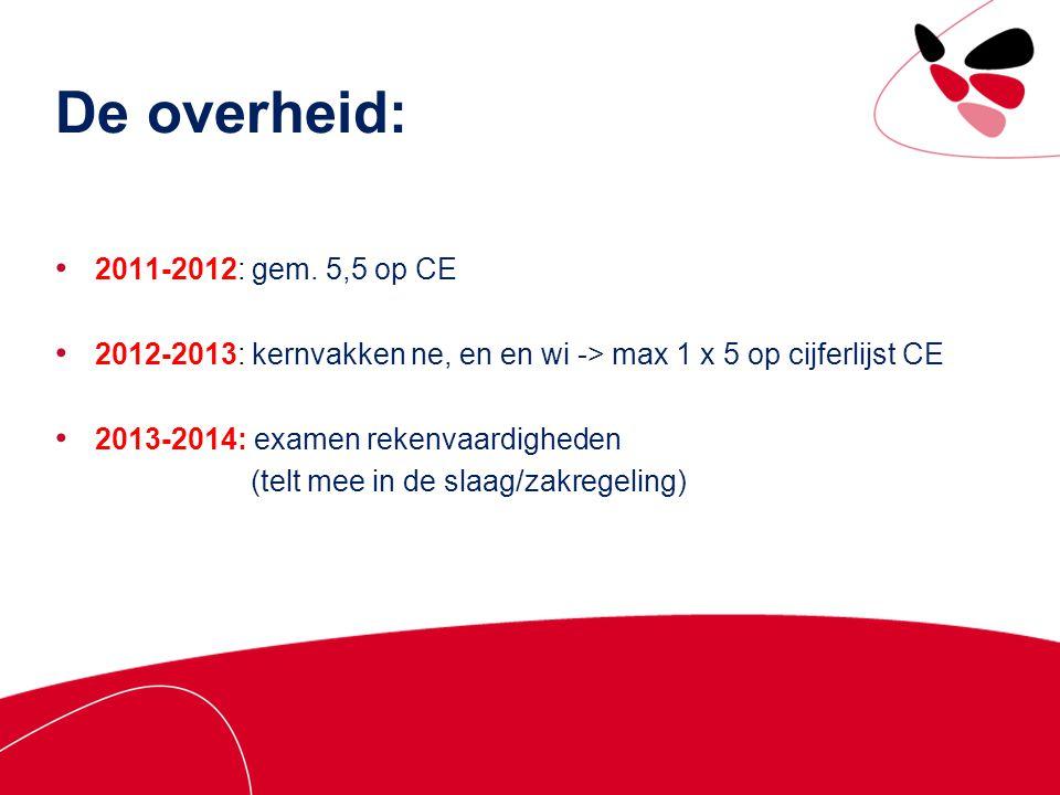 De overheid: 2011-2012: gem. 5,5 op CE