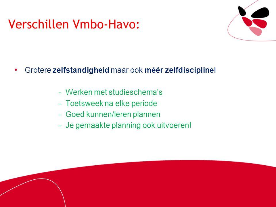 Verschillen Vmbo-Havo: