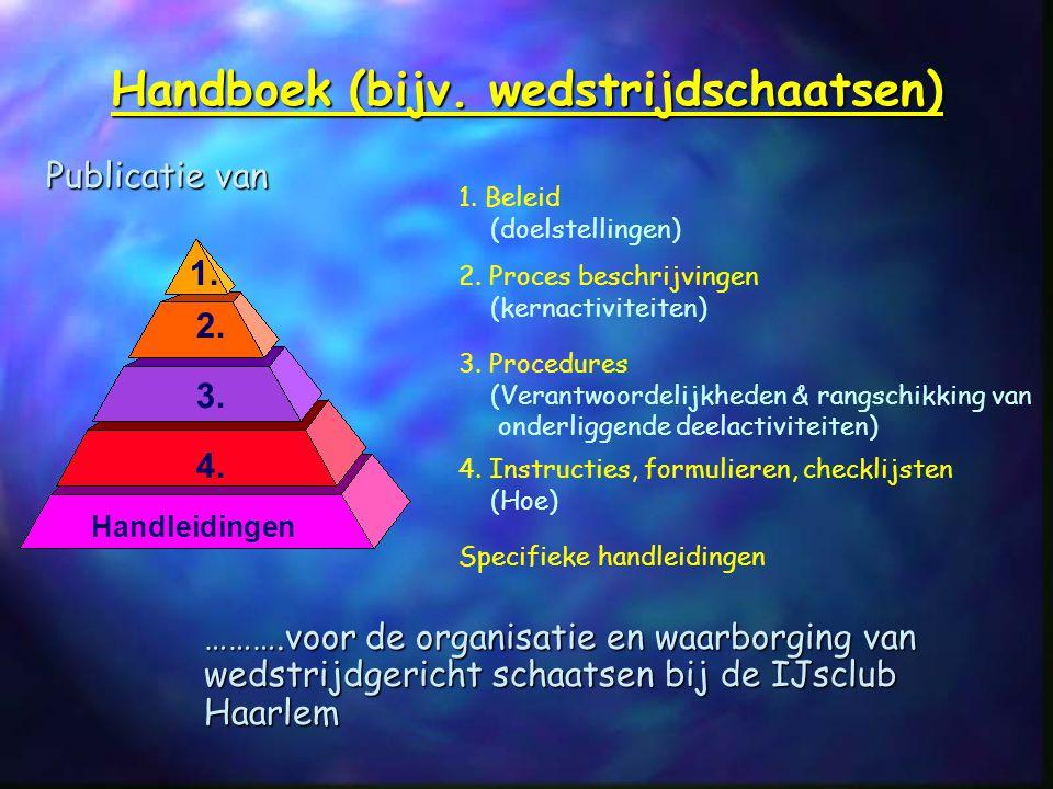 Handboek (bijv. wedstrijdschaatsen)