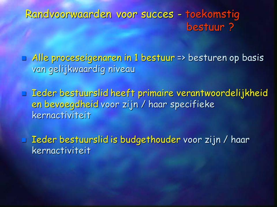 Randvoorwaarden voor succes - toekomstig bestuur