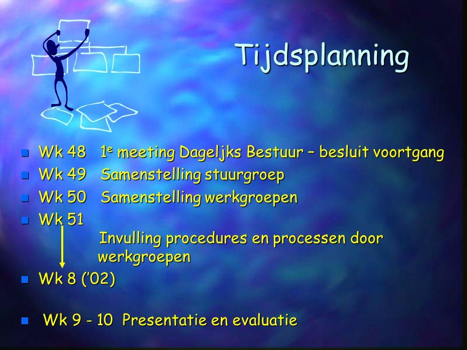 Tijdsplanning Wk 48 1e meeting Dageljks Bestuur – besluit voortgang