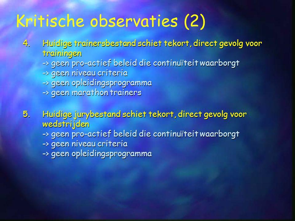 Kritische observaties (2)