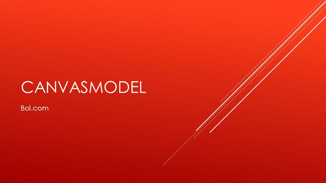 Canvasmodel Bol.com