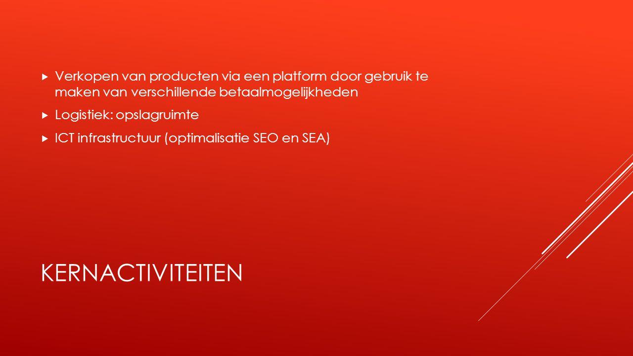 Verkopen van producten via een platform door gebruik te maken van verschillende betaalmogelijkheden