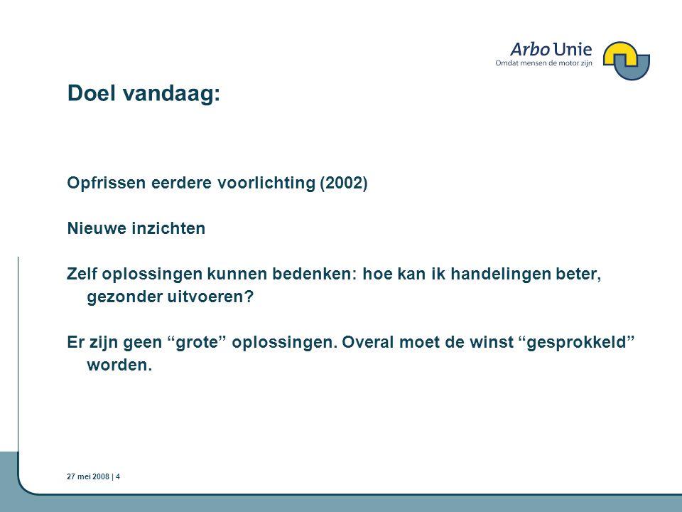 Doel vandaag: Opfrissen eerdere voorlichting (2002) Nieuwe inzichten